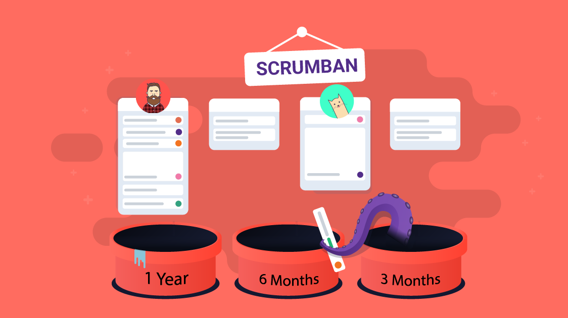 What is Scrumban? [The Scrumban Guide In 2020]